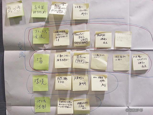 緑の付箋は項目キーワード、黄色の付箋は気づきのメモ
